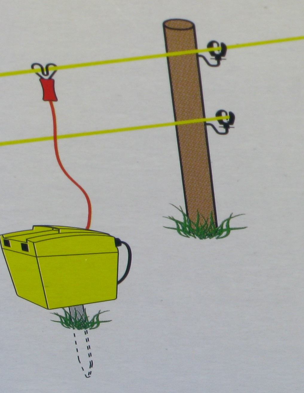 Equistop B1 - Electric Fence